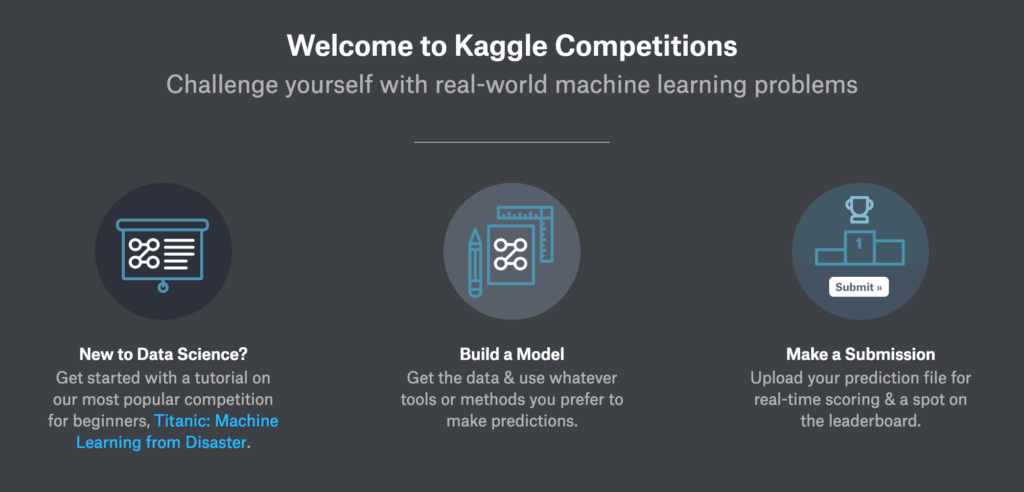 Draft] Deep learning in data mining Kaggle competitions